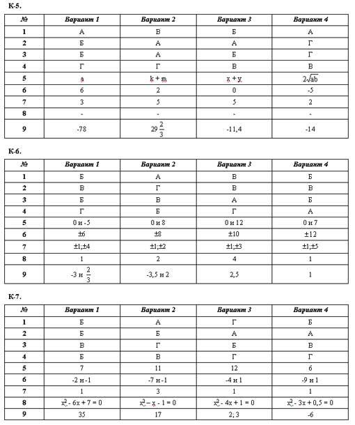 ответами по алгебре: