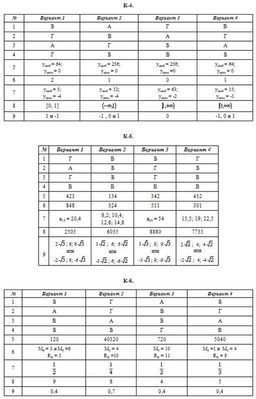 Гдз по теории вероятности и статистике тюрин, макаров