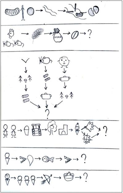 План-схема.  Краткий комментарий: идея или мораль произведения.  Вопросы и задания, направленные на воспитание у...